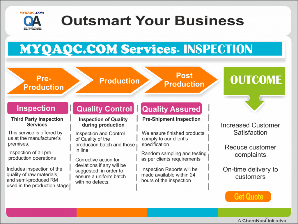 Inspection QA